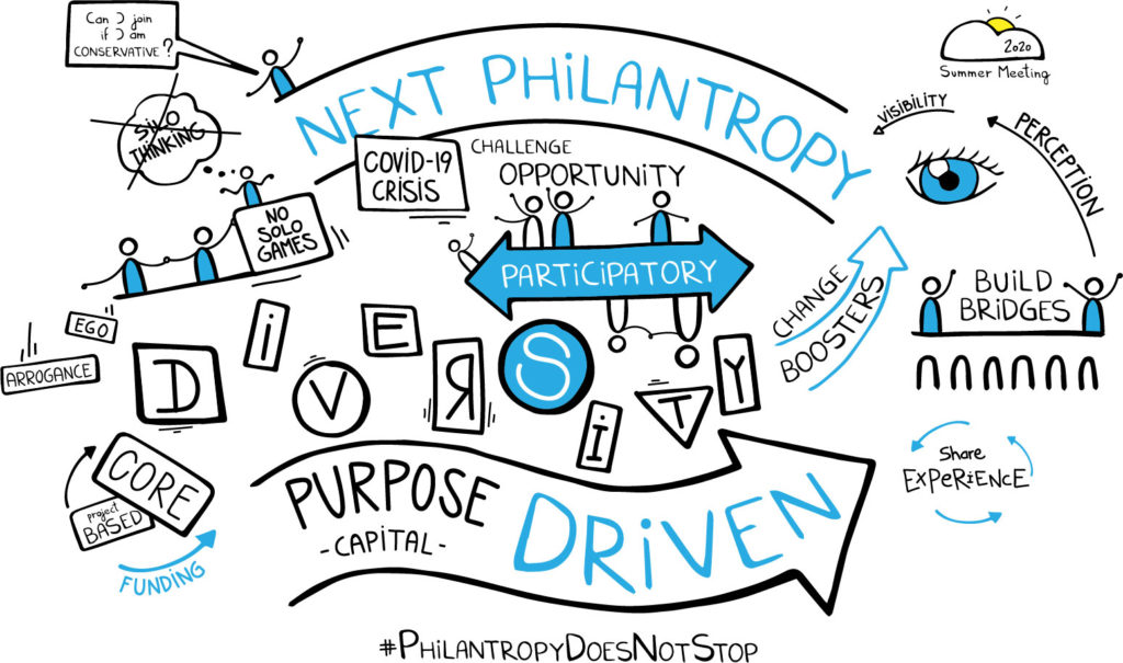summer meeting next philantropy