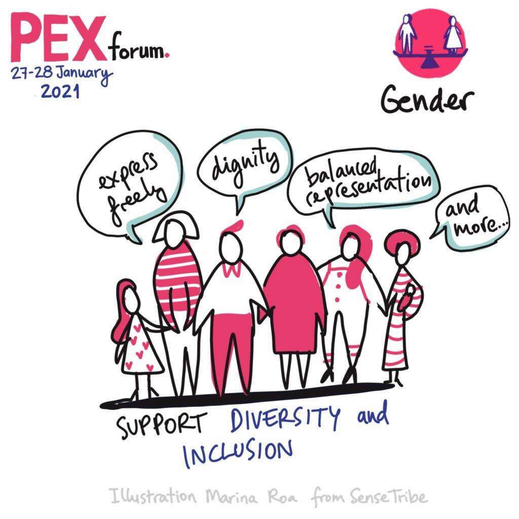 pex 2021 post nutshell10