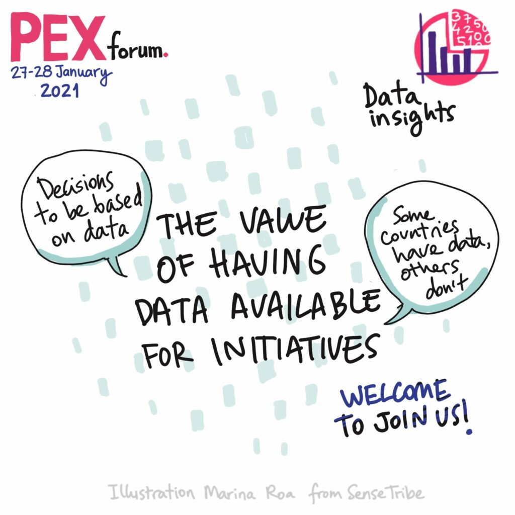 pex 2021 post nutshell14